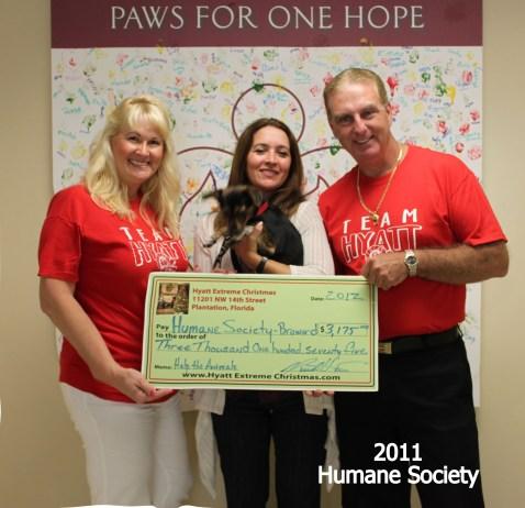 Humane Society $3,175.00